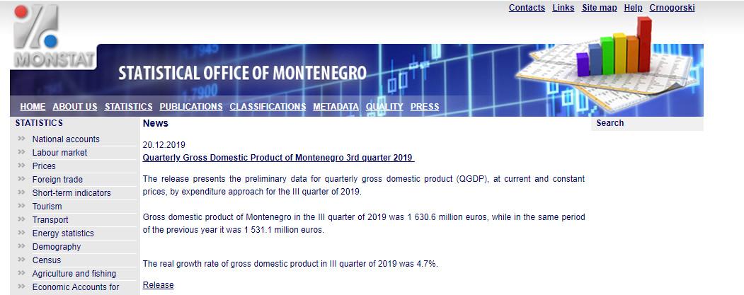 世贸通移民:这一数据为投资黑山提供重要参考